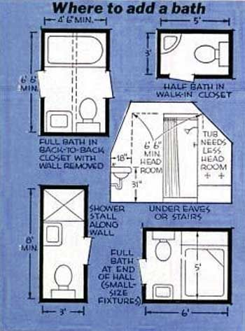 Nice Concept for Small Bathroom Floor Plans Pictures